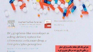 طراحی نانو صفحهای برای حمل و رهایی داروی ضد سرطان نیتروزو اوره