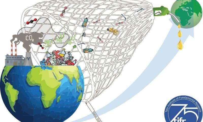 تبدیل دی اکسید کربن به سوخت و تجزیه پلاستیک با نانواسفنجها